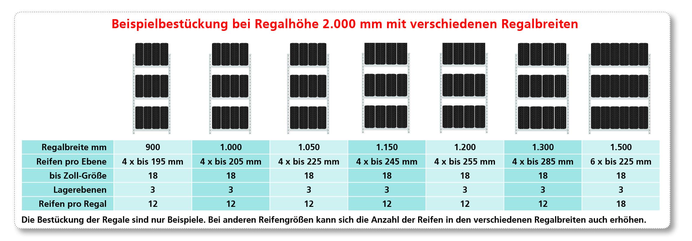 Reifenregal Abmessungsplan für Räder und Reifen von SCHULTE Lagertechnik