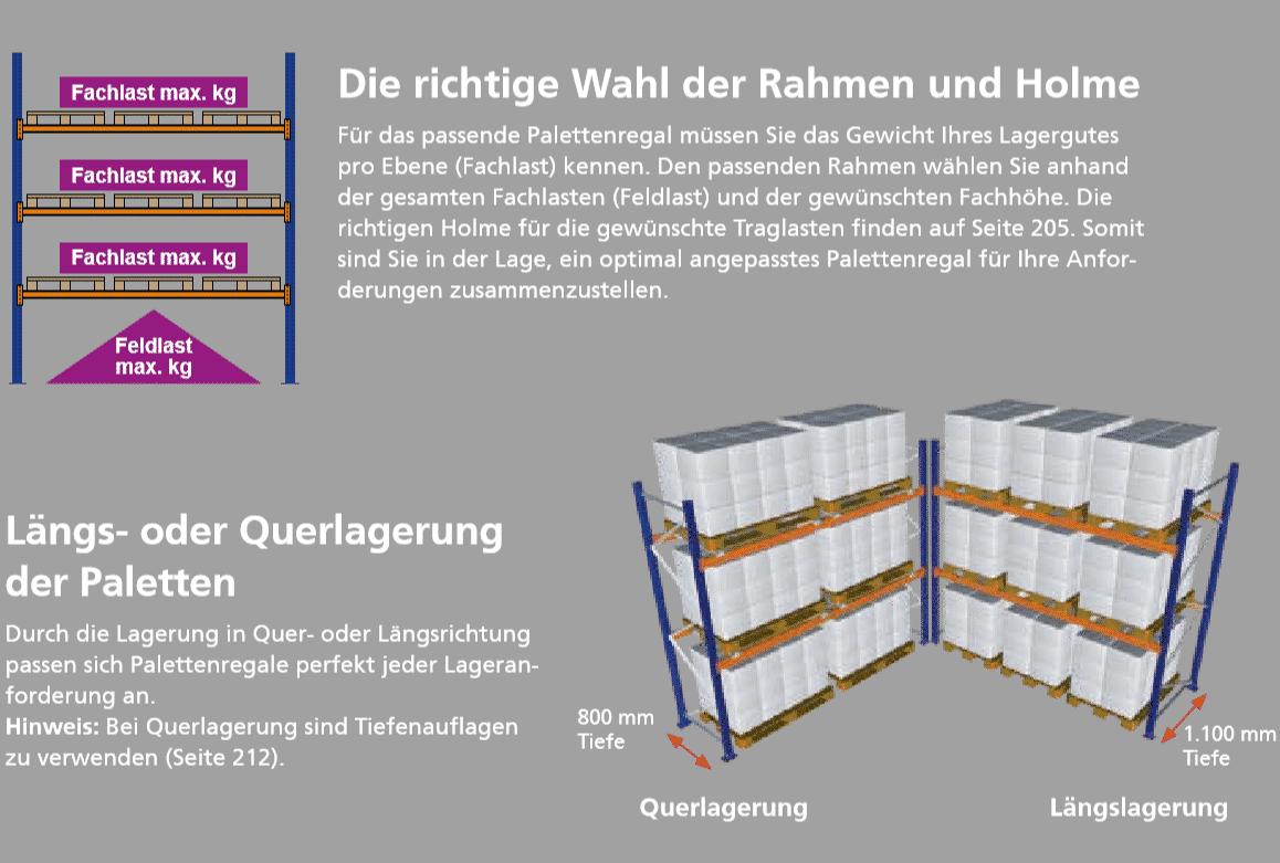 Rahmen und Holm Palettenregal Schulte