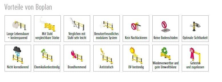Boplan Rammschutz Vorteile bei Kauf-dein-Regal.de